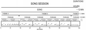 Humpback Song Analysis